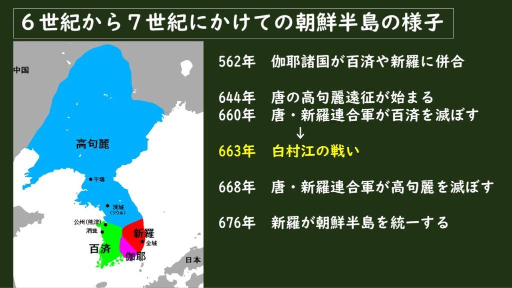 6世紀から7世紀にかけての朝鮮半島の様子